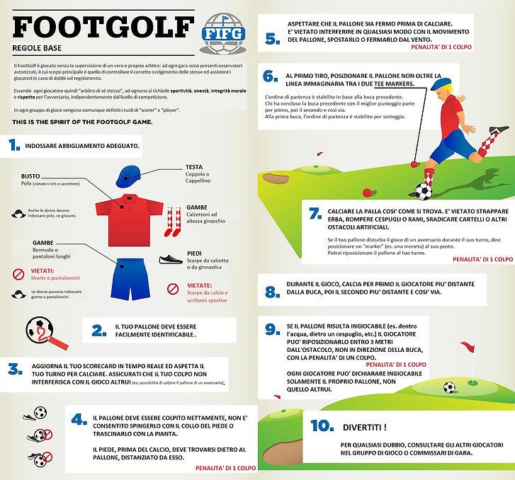 Regolamento Footgolf