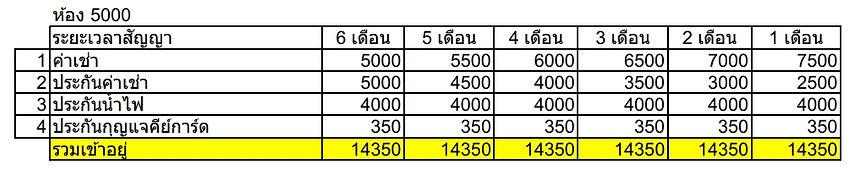 หัวหมาก 5000.jpg