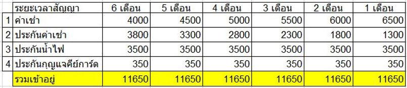 ห้อง 4000.JPG