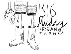 Neighborhood based Urban Farming