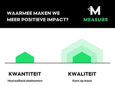 MEASURE Impact: Waarmee maken we meer positieve impact?