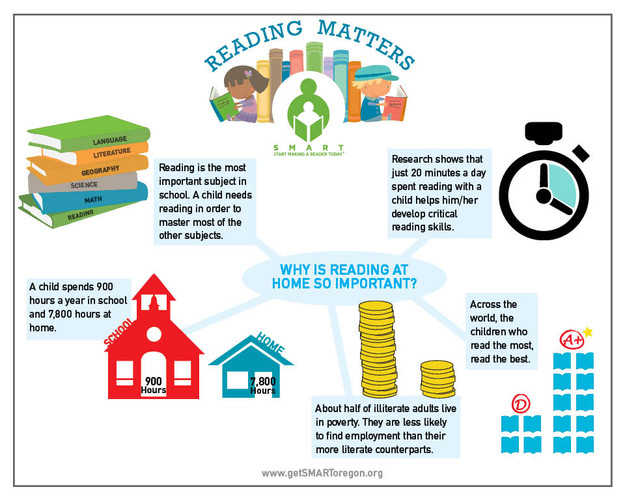 Why-Reading-at-Home-is-Important-Infogra