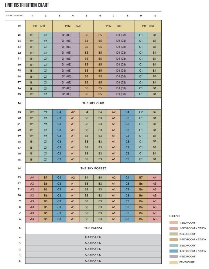 Schematic Chart- sky everton.jpg