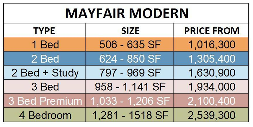 price guide-may fair modern.png