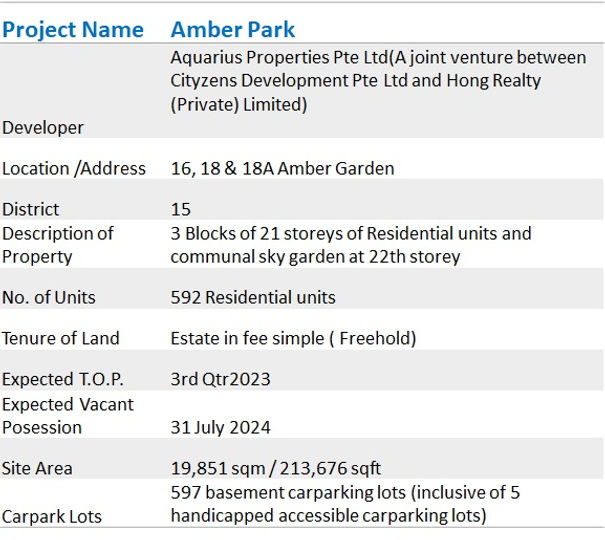 project info-Amber Park.jpg