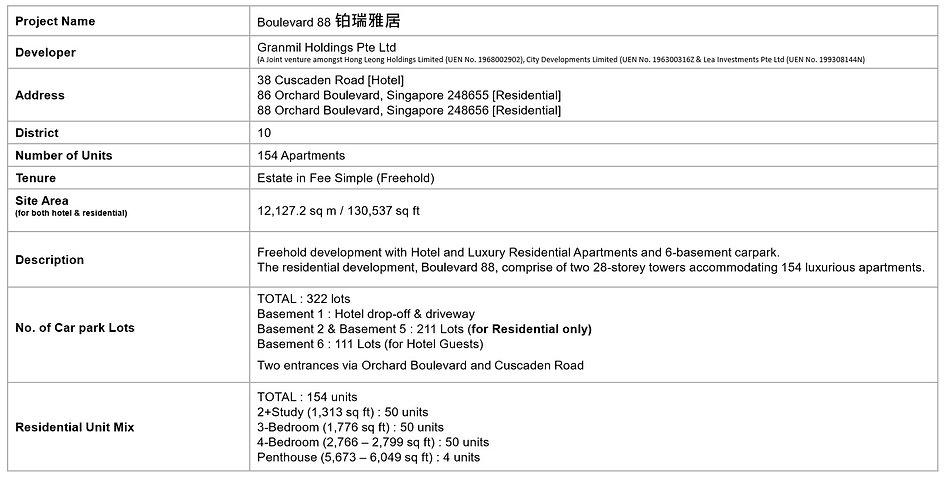 Project info-B88.jpg