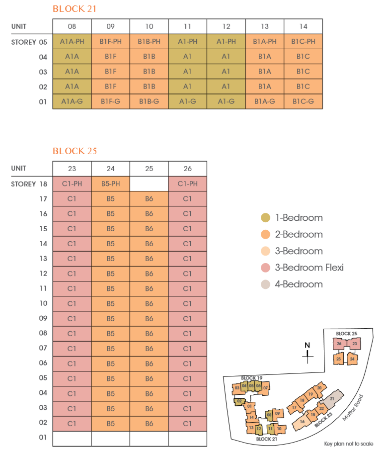 Anteres schematic chart 2.png