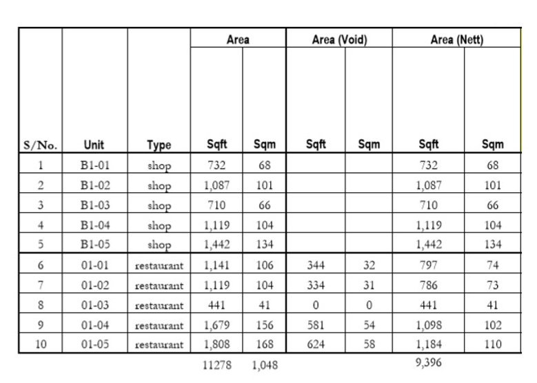 Floor Plan area table.jpg