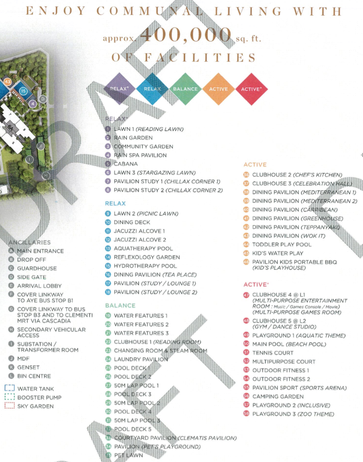 Site map 2 - parc clematis.png