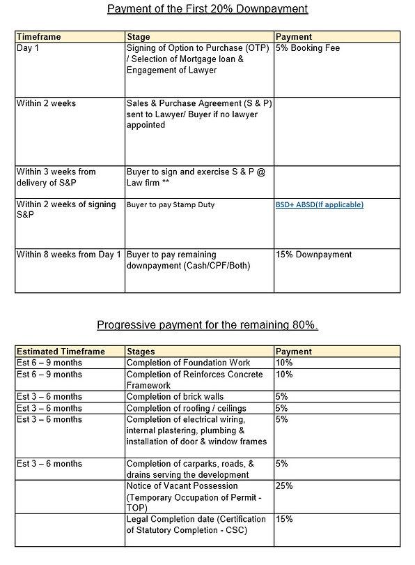 progressive payment table.jpg