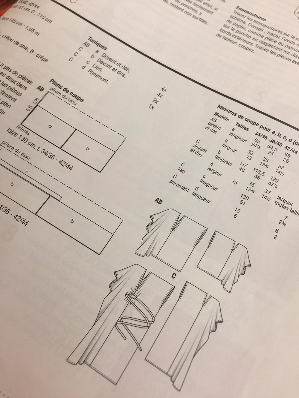 patron blouse et schéma technique