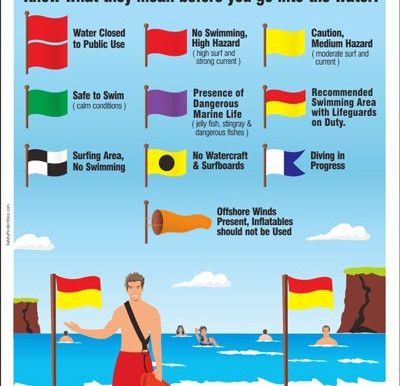 Parents Preventing Childhood Drowning Presents: Sunday Survival Stories: Lifeguards and Flags