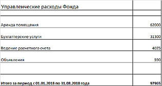 Отчет3.jpg