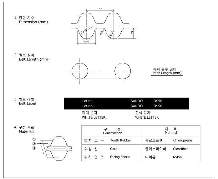 DS5M-사양.jpg