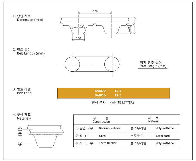 T2.5-사양.jpg