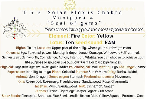 3) Solar plexus chakra flash card_edited