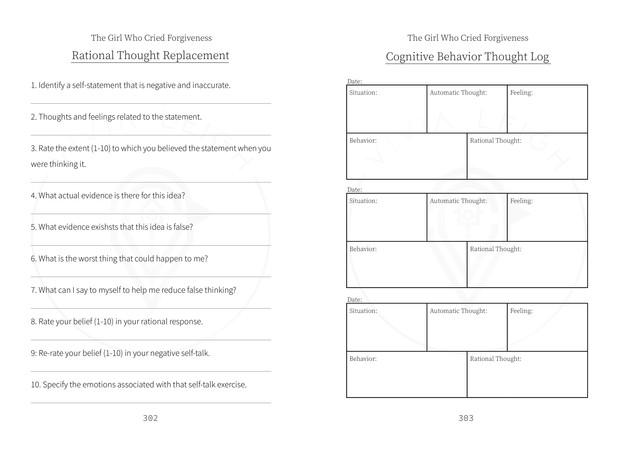 Rational Through & Cofnitive Behavior Sp