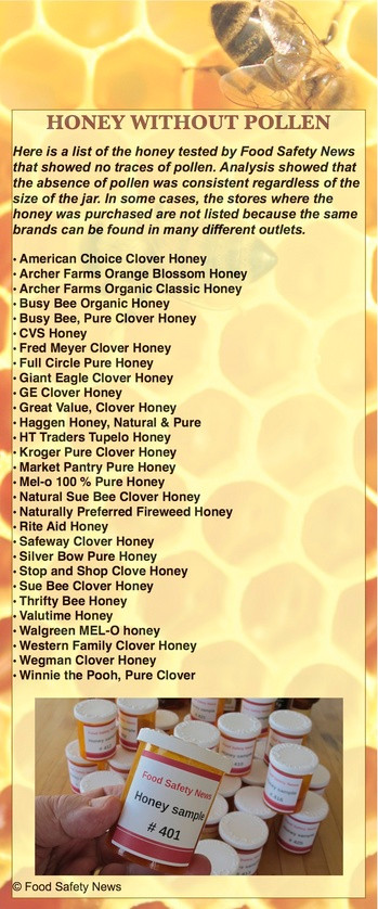 Honey Without Pollen
