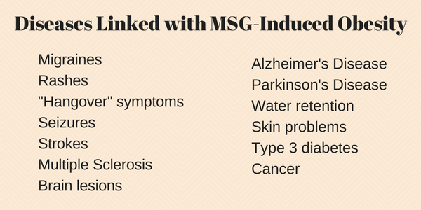 Diseases Linked with MSG-Inducedd Obesity