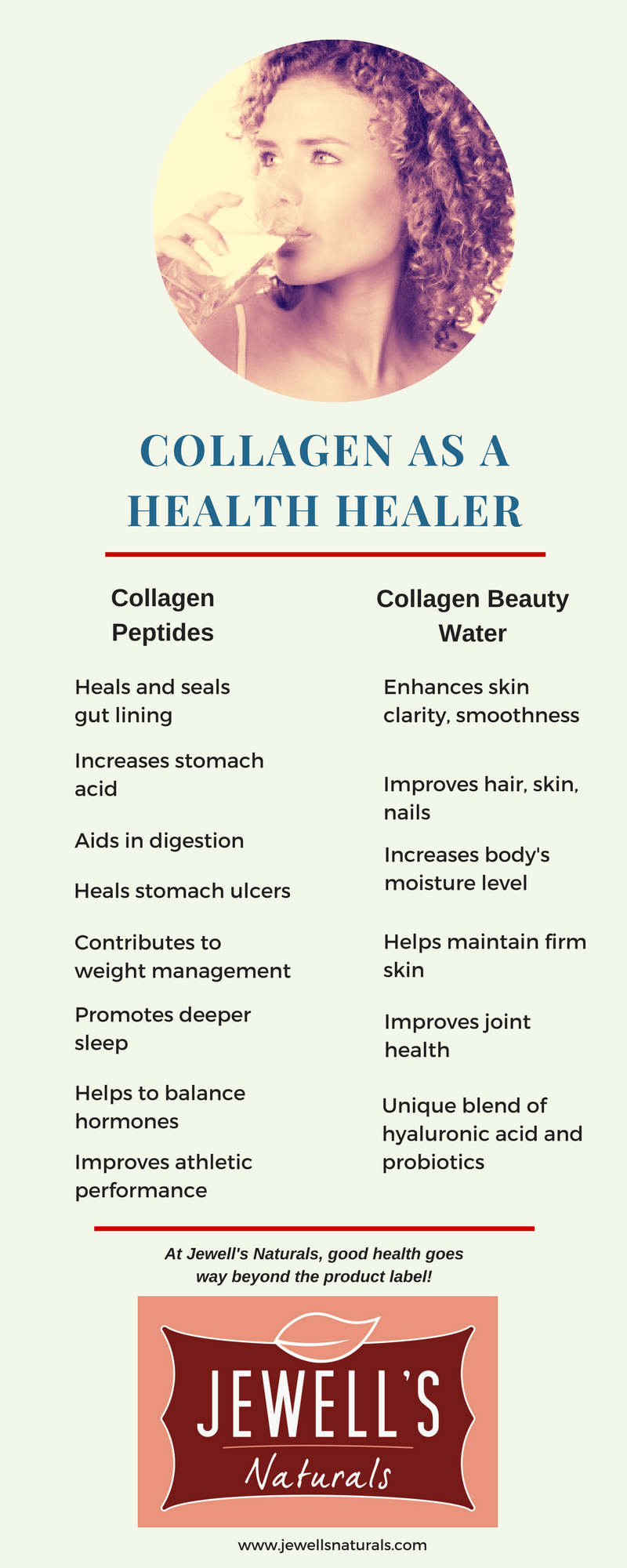 Collagen as a Health Healer Infographic