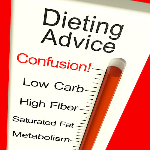Dieting Thermometer
