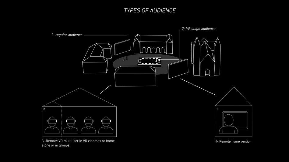 audience options_v5.jpg