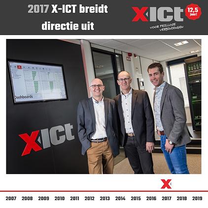 X-ICT 12,5 jaar - X-ICT breidt directie