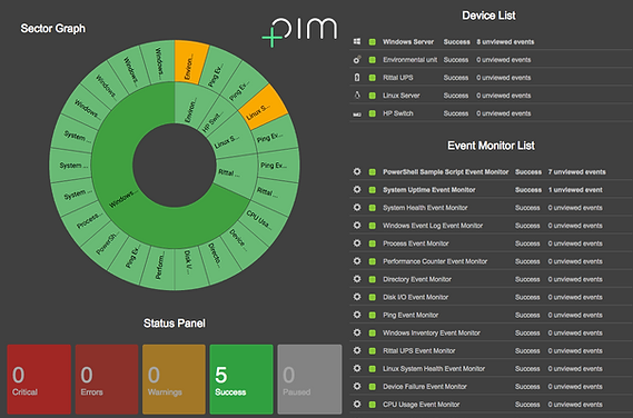 Overview | Screenshots PIM+