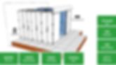 MER Room Monitoring | SNMP Monitoring PIM+