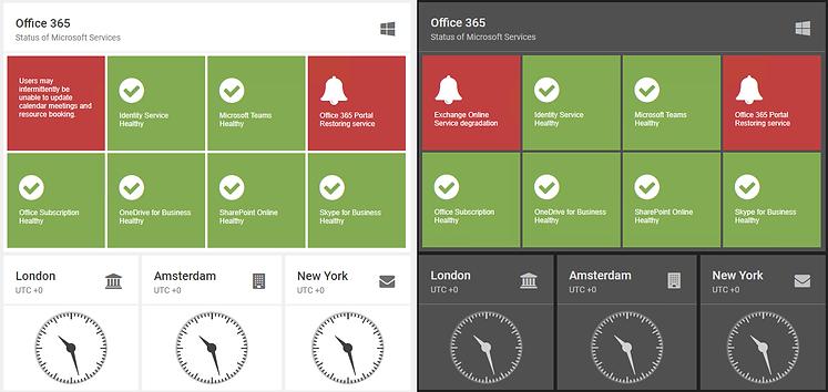 Office 365 Dashboard