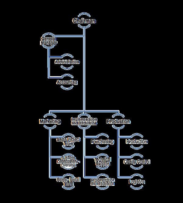 structure-en_1.png__1182x1309_q85_crop_upscale.png