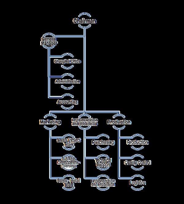 structure-en_1.png__1182x1309_q85_crop_u