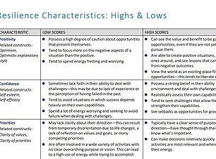 Highs & Lows.JPG