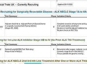 Capture clinical trials uk.JPG