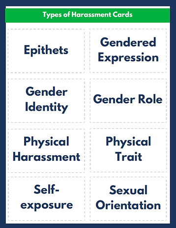 Define the Line facilitation guide types of harassment cards for training activity