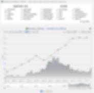 Börsdata_utveckling-min.PNG