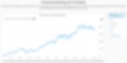 Börstatistik_Index1124-min.PNG