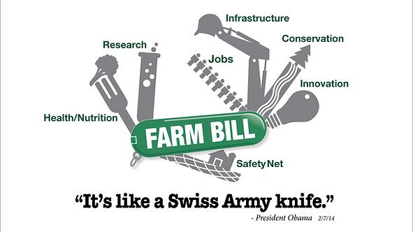 """Farm Bill Illustration """"Swiss Army Knife"""""""