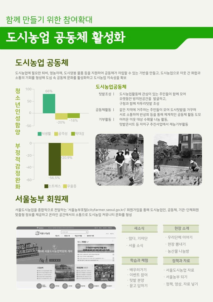 도시농업3.0 인포그래픽_최종.pdf_page_05.jpg