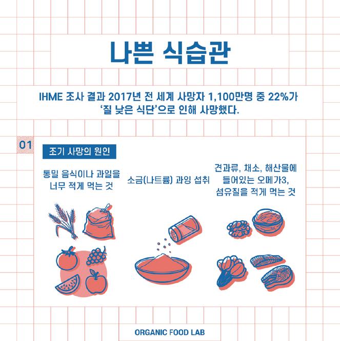 아카이빙 그래픽 (6).png