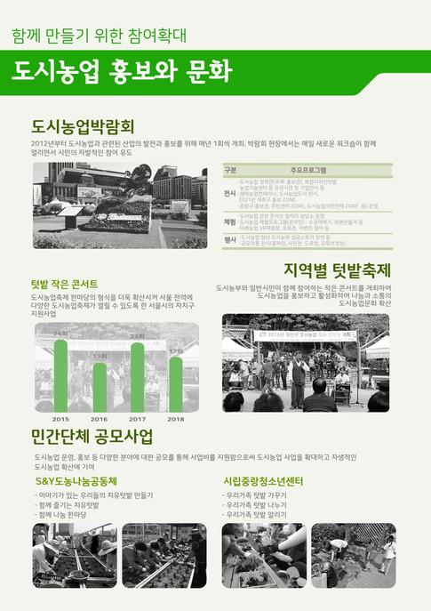 도시농업3.0 인포그래픽_최종.pdf_page_07.jpg