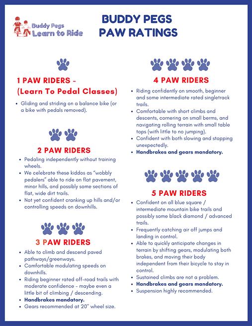 VERTICLE-Paw-Rating-Description-UPDATED-