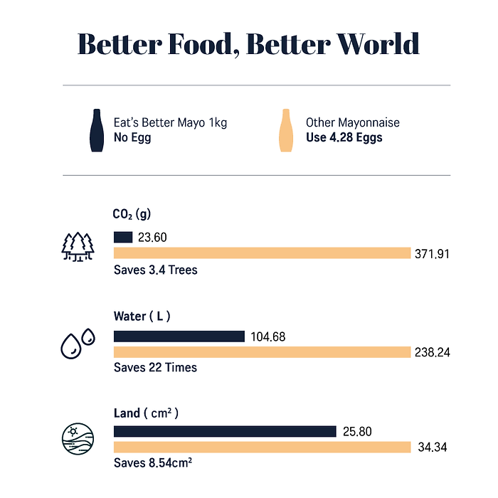 betterfood_betterworld.png