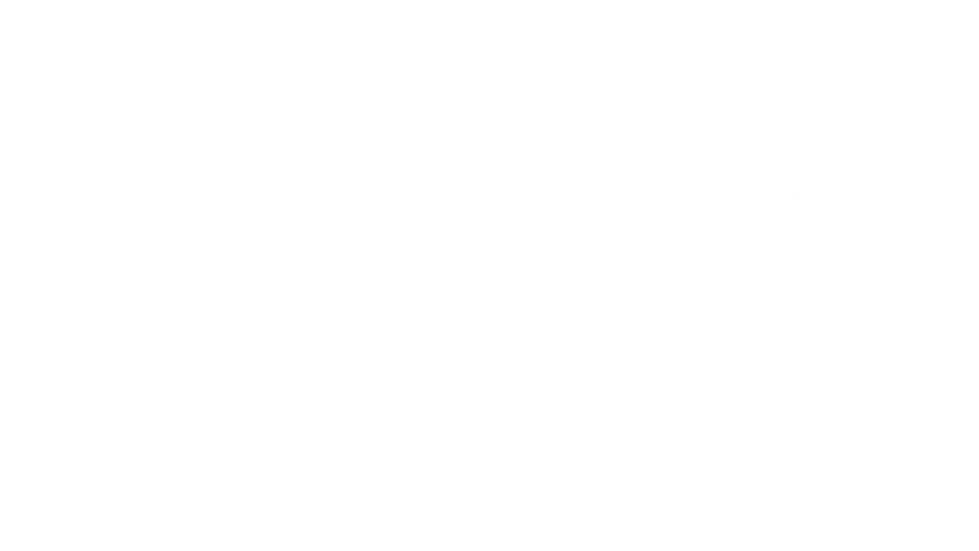 Summits' Timeline (1).png