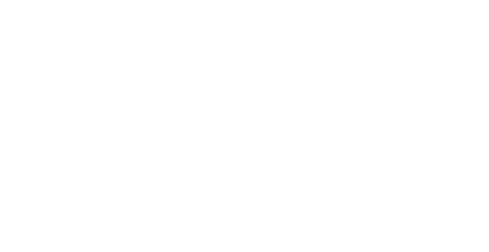 Summits' Timeline.png