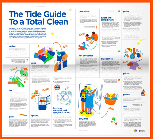 The New York Times x Tide
