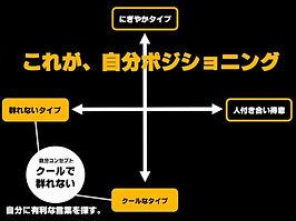 jibun_positioning.jpg
