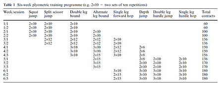 Plyometrics Runners Strength Program.png