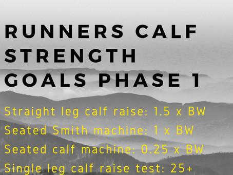 Calf Strength Goals for Runners Part 2: Strength, Length & Function