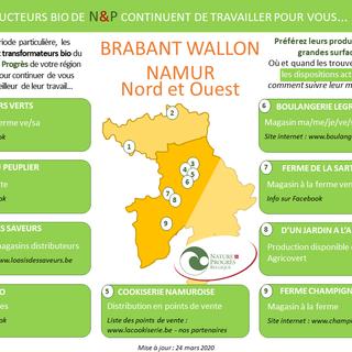 BRABANT et NAMUR N/O : producteurs BIO N&P